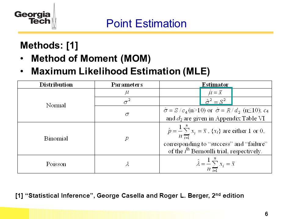 Point Estimation Methods: [1] Method of Moment (MOM)